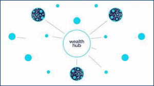 Wealth Hub Video Thumbnail